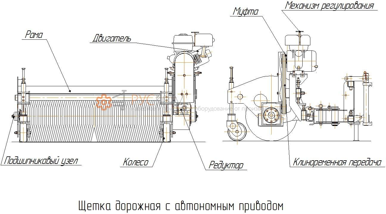 Щетка с автономным двигателем